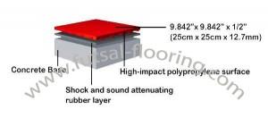 struktur-flooring futsal AG-Sport2009
